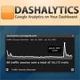 Dashalytics: Google Analytics on Your Dashboard